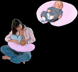 Emzirme ve Bebek Destek Minderi